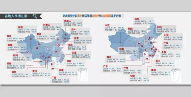 我国人口素质现状_我国人口现状的基本特点是 ①人口基数大 ②新增人口多 ③