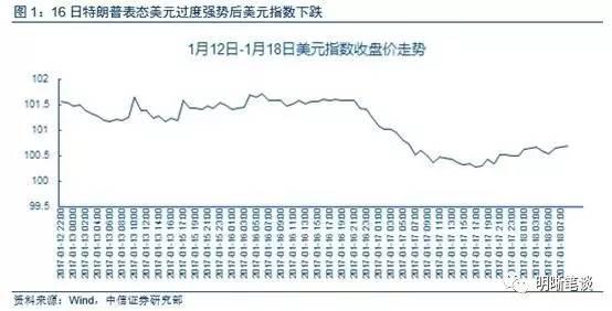【贸易、汇率和流动性紧张的关系】全球经济复