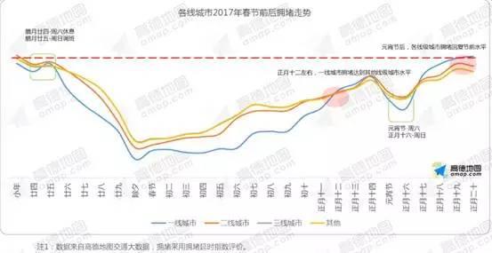 今年在深过年人口_宁波今年人口图