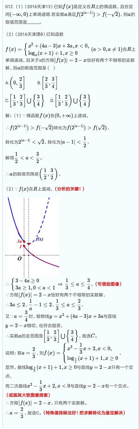 函数的性子与根基初等函数(责编保举:小学数学zsjyx.com)