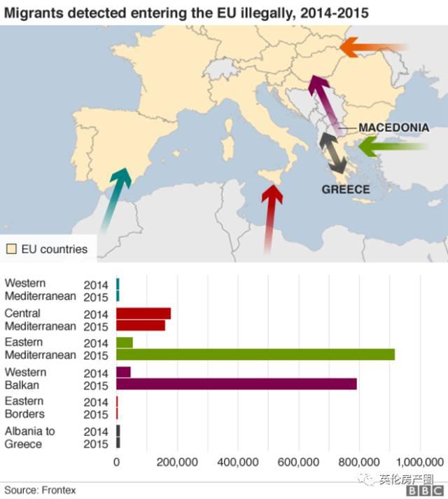 2050年,英国将成为人口最多的欧洲国家. 不可思议?