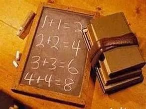 数学史上的三次危机