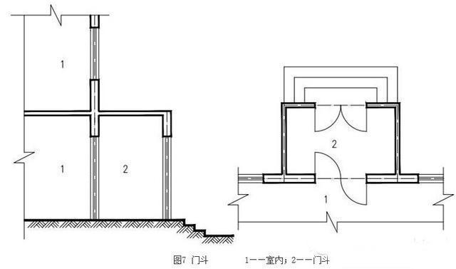 11 建筑物外有围护结构的落地橱窗,门斗,挑廊,走廊,檐廊,应按其围护