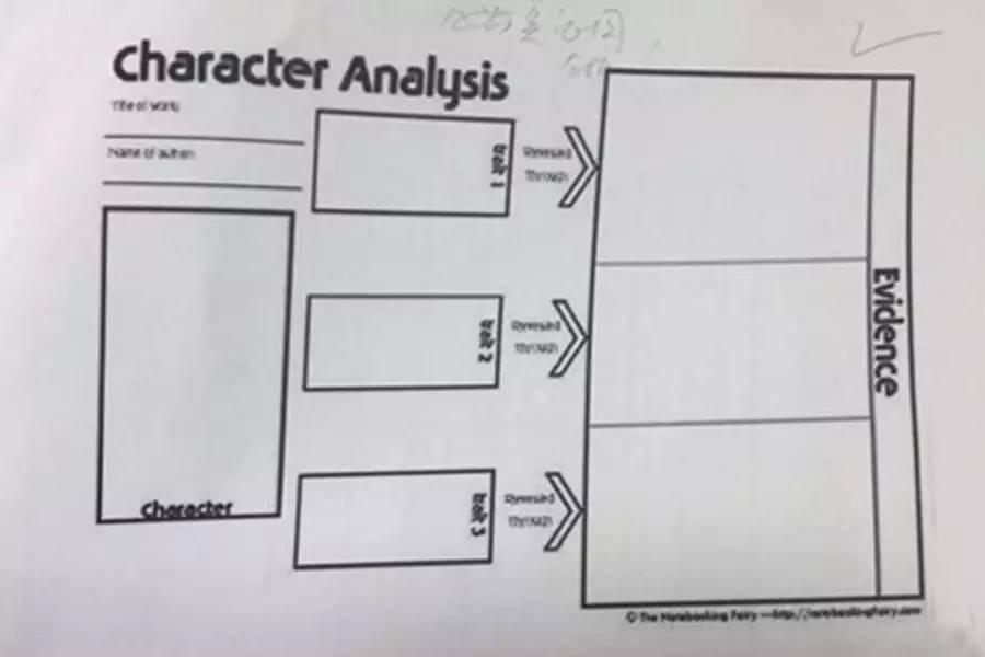 """美国阅读教学中的各色人物分析图,让人物""""栩栩如生"""" - 风帆页页 - 风帆页页博客"""