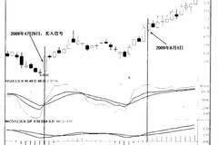 老股民炒股只看两个指标,盈利至今