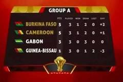 加蓬非洲杯出局 埃武纳回归泰达?