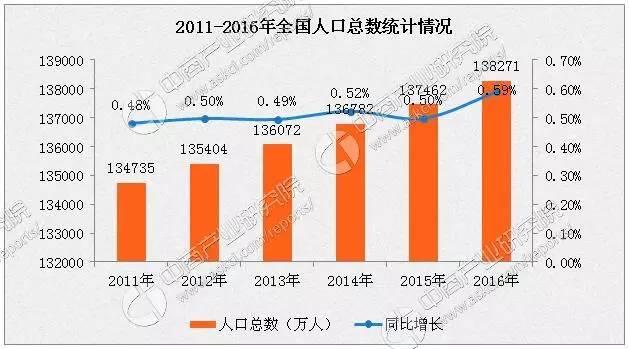 中国地图全图各省各市_2015年各省人口