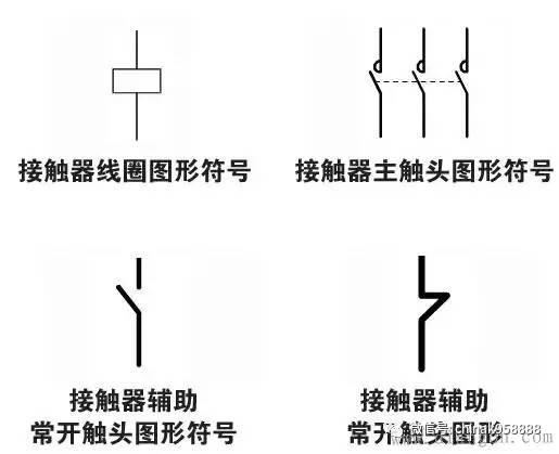 常用v常用配电柜内手动实物电气符号及电气图元件伸缩门图纸图片