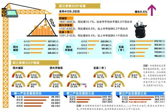 衡东县2021年gdp是多少_如皋排名第16位 2021年GDP百强县排行榜出炉