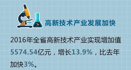 北京经济总量世界第几_北京是世界第几大城市
