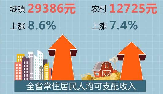 中国经济gdp总量跃居世界_中国世界地图