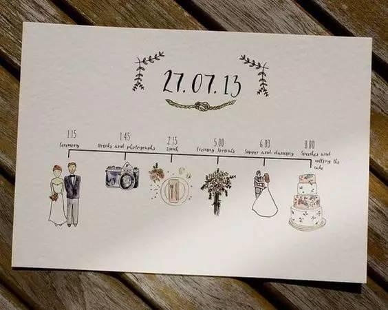 时间轴设计&卡通形象:流程卡中,最重要的信息便是遵循婚礼当天的时间图片