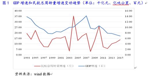 旅游业的gdp_海南旅游发展指数报告 旅行社发展水平远高于全国