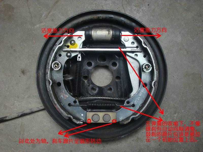 上图是鼓刹的内部结构图,鼓刹由刹车鼓,制动蹄,制动缸等只要主要部件