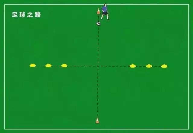 足球热身丨赛前有球热身训练方法-搜狐体育