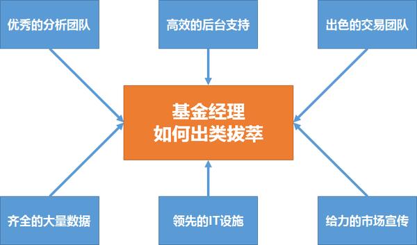 浙江12选5走势图选号技巧
