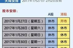 2017年寶鉅春节放假通知