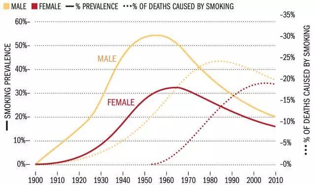 乌克兰人口比例_吸烟人口比例