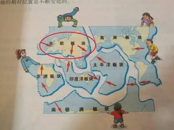 2001版的湘教版教材中的板块图