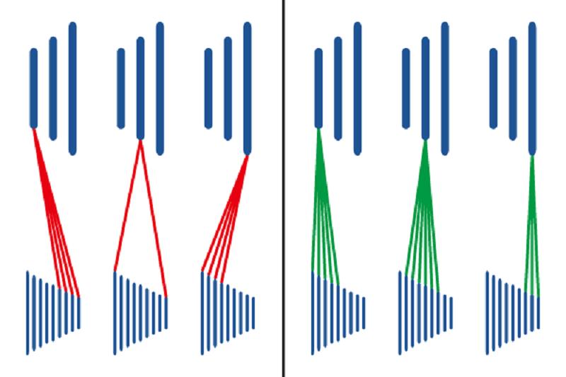 山地车变速器使用方法图片
