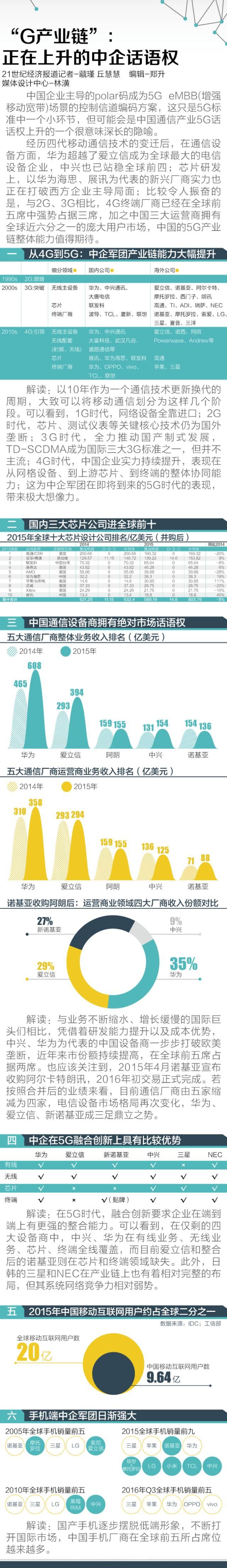 """017年,中国最值得投资的十大行业!"""""""