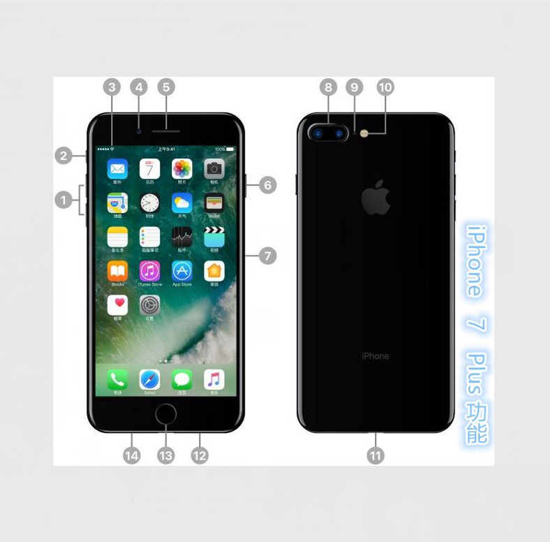 �7��|�N<�^}�M_图解iphone7plus 功能
