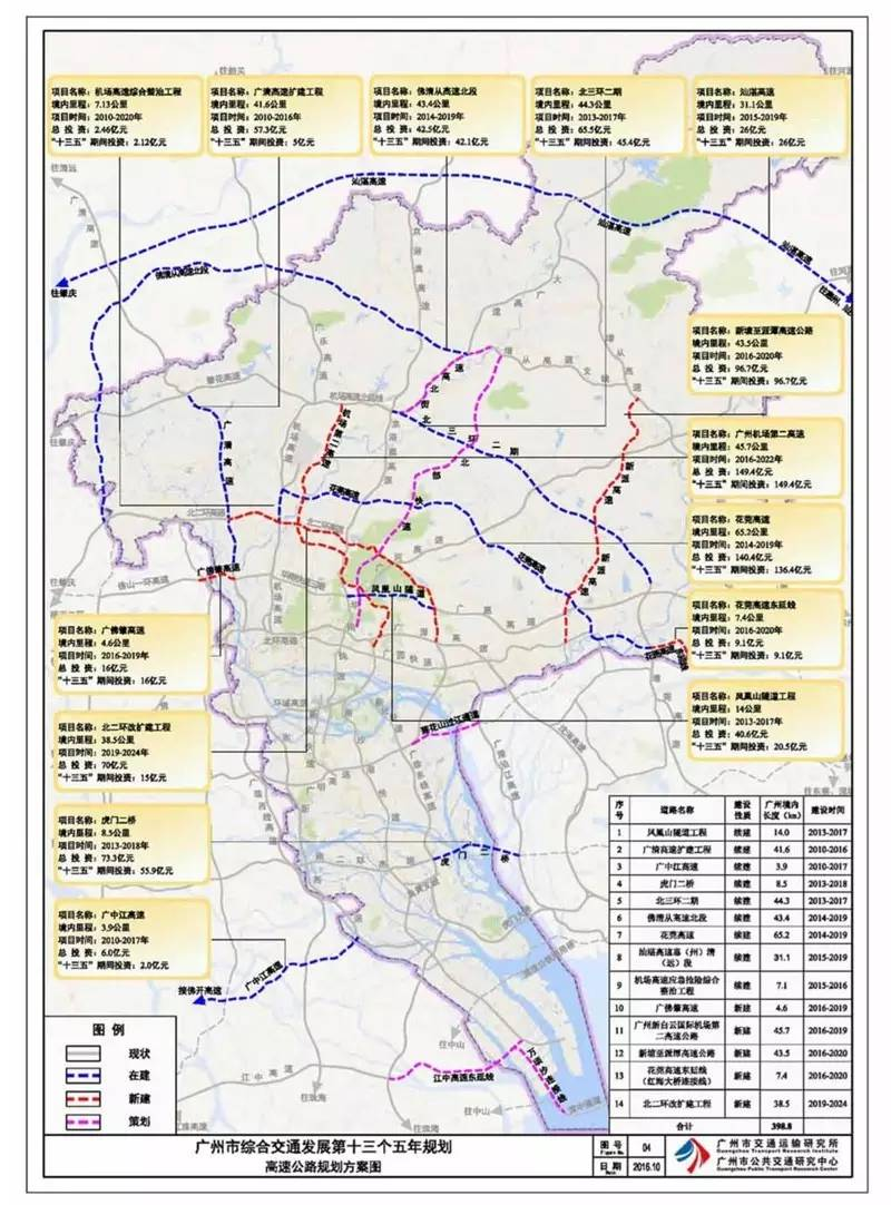 高速公路规划图-市政府甩出八张好图 区区通地铁 南沙 增城 从化新增