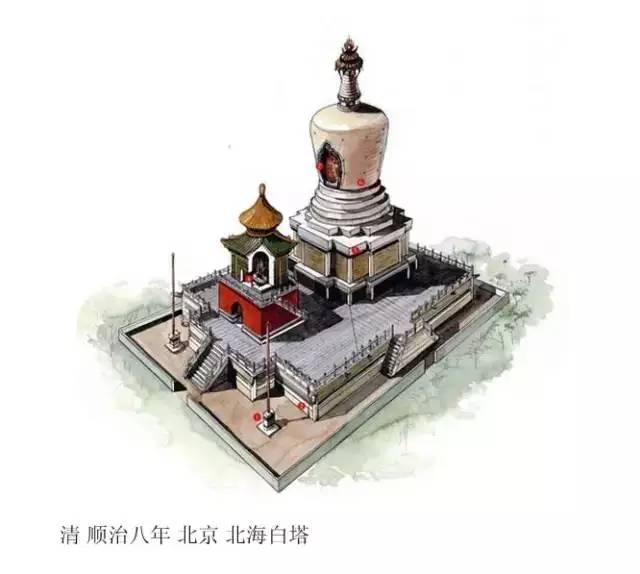 手绘 古建筑