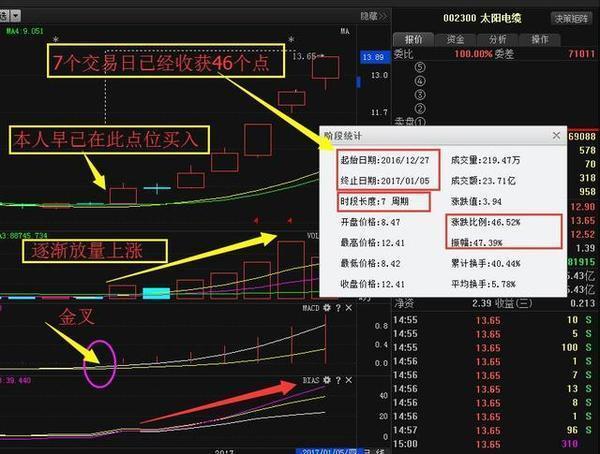 利好消息:恒大高新 科大讯飞全信股份秀强股份