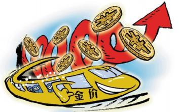 炒黄金入门-原油等大宗商品是如何影响伦敦金价格?
