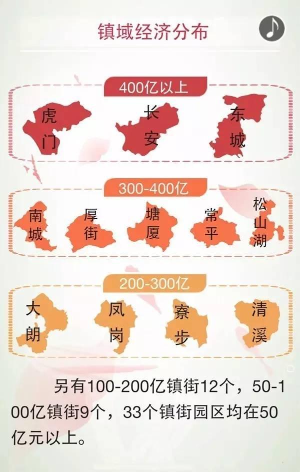 常平经济总量_常平铁路公园图片(3)