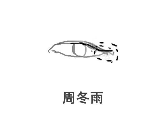 小眼睛,内双如何get眼妆的精髓,眼睛大一倍?