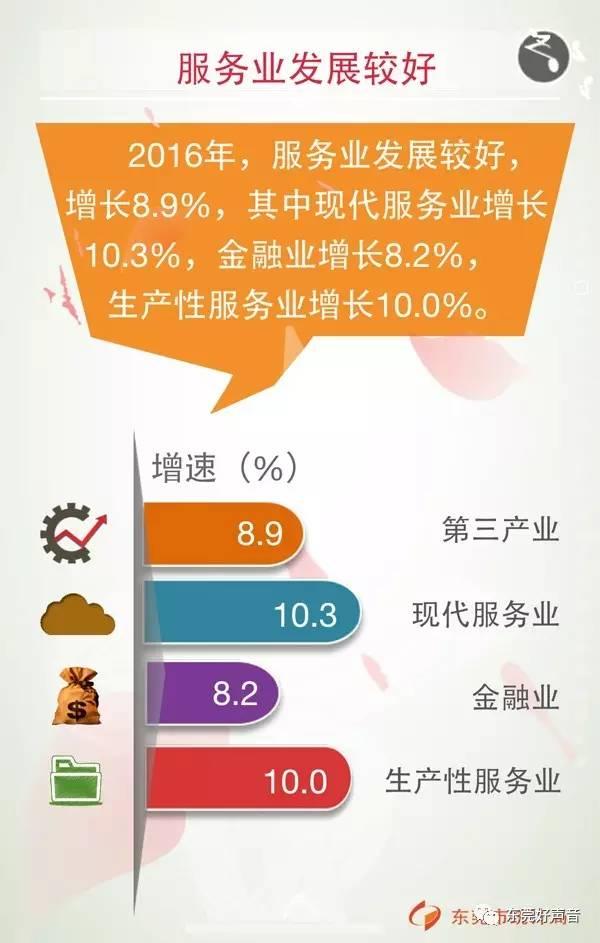 东莞市南城GDP_潜力股 GDP 排名紧追东城南城,东莞这个镇区真的是了不起(3)