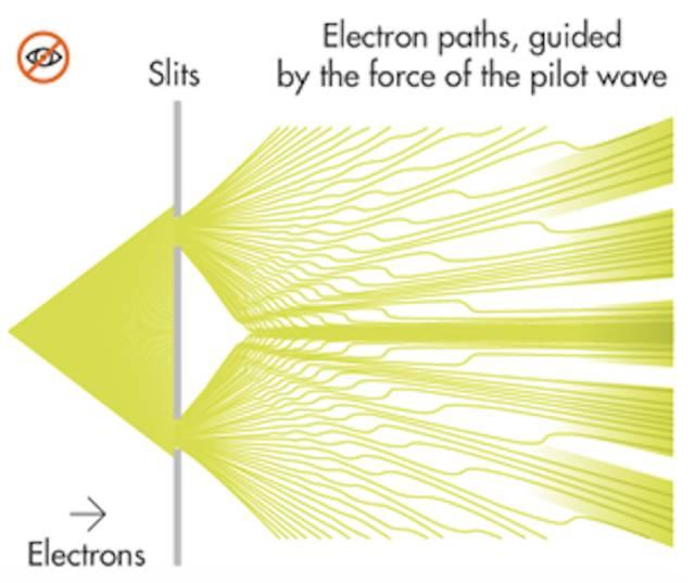 十个问题带你熟悉量子力学