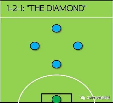足球5人制战术_简单的8人制足球战术_八人制足球防守战术