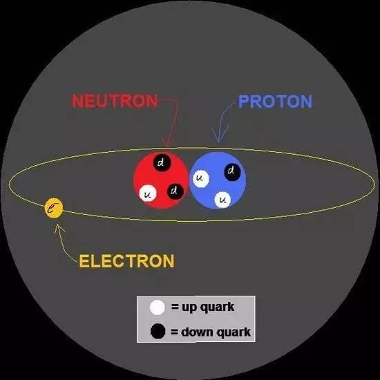 十个问题带你认识量子力学