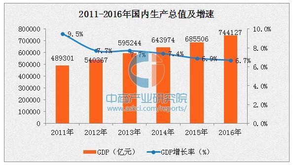 全国省会gdp排名经济总量排名_2020全国省会gdp排名
