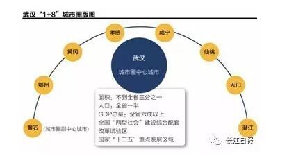 湖北仙桃市的经济总量_湖北仙桃市图片(3)