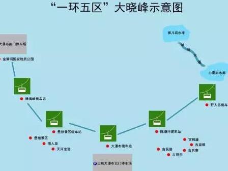 三峡大瀑布创5A今年将开建亚洲最长景区缆车