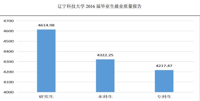 工资收入证明模板_收入支出表格模板_正常工资薪金收入模板
