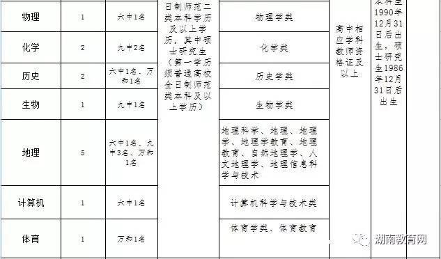 速看!邵阳隆回县公开v教师市级示范性教师工资高中教师焦作高中图片