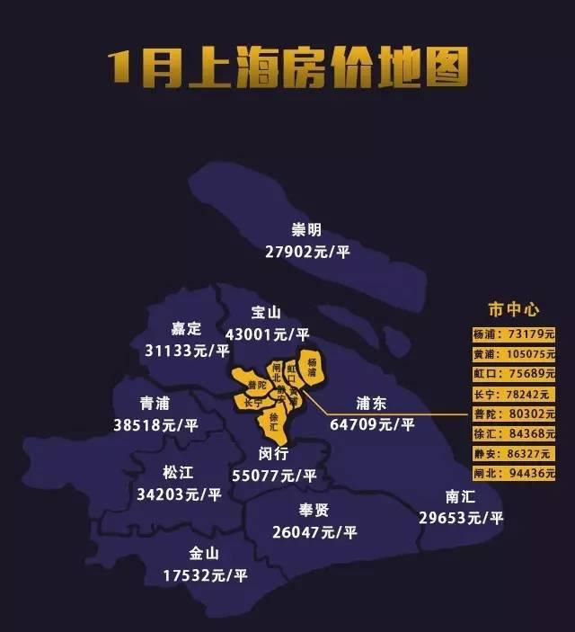 2017年首月上海房价地图出炉;部分城市转入补