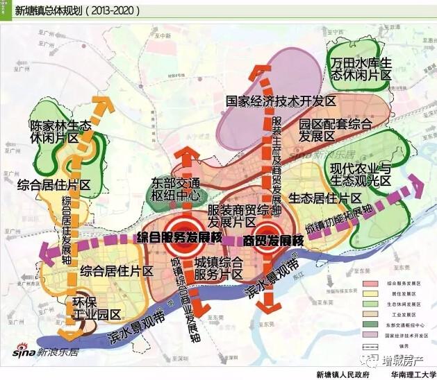 2021新塘镇经济总量_2021微信头像