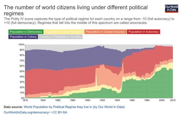 1978的人均寿命和人口比例_1978和2020地球照片