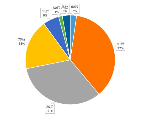 2017年微信春节数据报告图片
