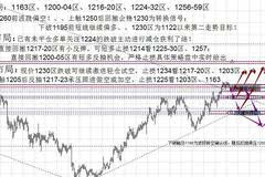 """世界从未如此""""不确定"""",金价上涨动力再激增"""
