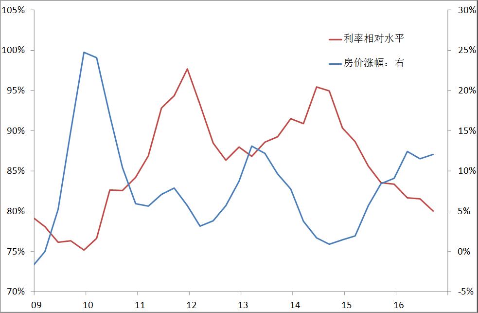 中国人口年龄结构和人口政策_中国和日本的人口结构