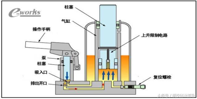 机械爪的原理_机械手原理图