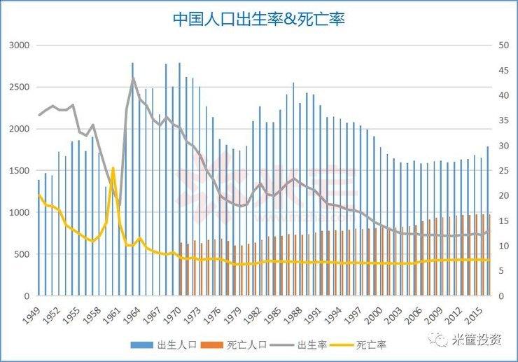 新出生人口创15年来新高 中国劳动力过剩了吗