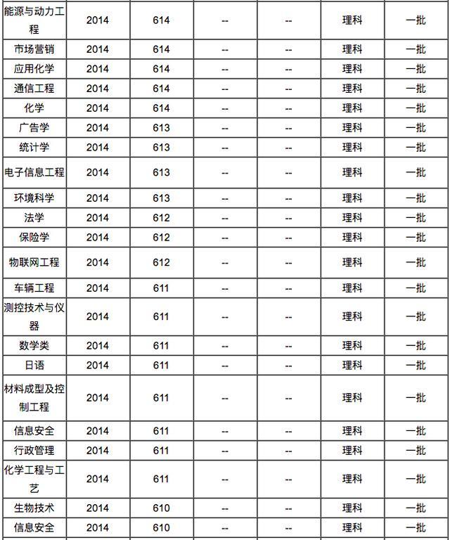 湖南大学排名_湖南师范大学